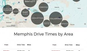 Memphis drive time map