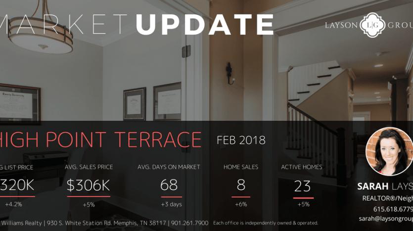 High Point Terrace Market Stats Feb 2018