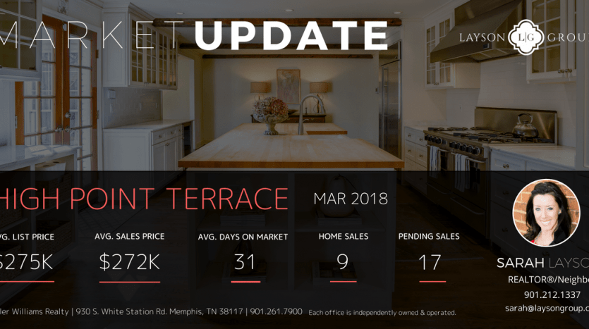 High Point Terrace stats 2018